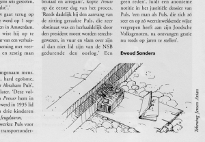 illustratie-bij-artikel-Auschwitz-Bulletin-2-april-2004